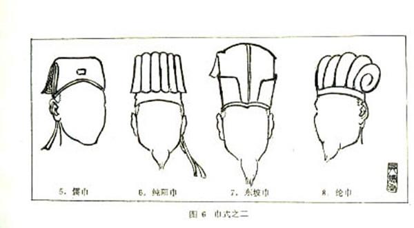 китайская одежда, chinese clothes