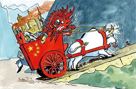 Китай в цифрах