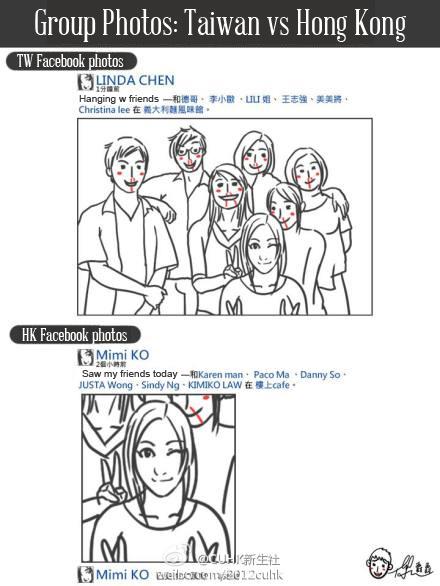 Отличия Тайваня от Гонконга